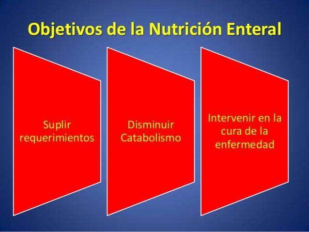 Indicaciones de Nutrición Enteral • Paciente que no pueda satisfacer sus requerimientos nutricionales con la dieta habitua...