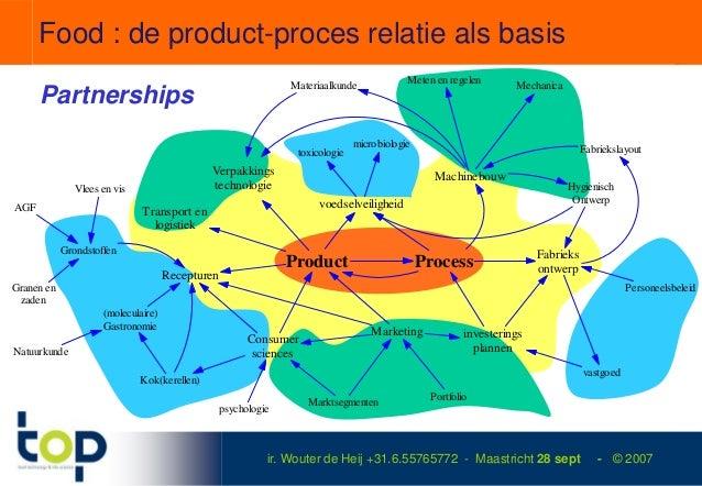 Food : de product-proces relatie als basis                                                                                ...