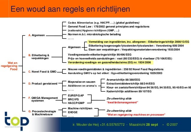 Een woud aan regels en richtlijnen                                       Codex Alimentarius (e.g. HACPP, …) (global guidel...