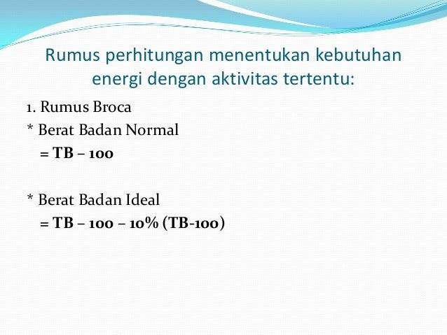 Pengertian Status Gizi dan Kategori IMT (Indeks Massa Tubuh)
