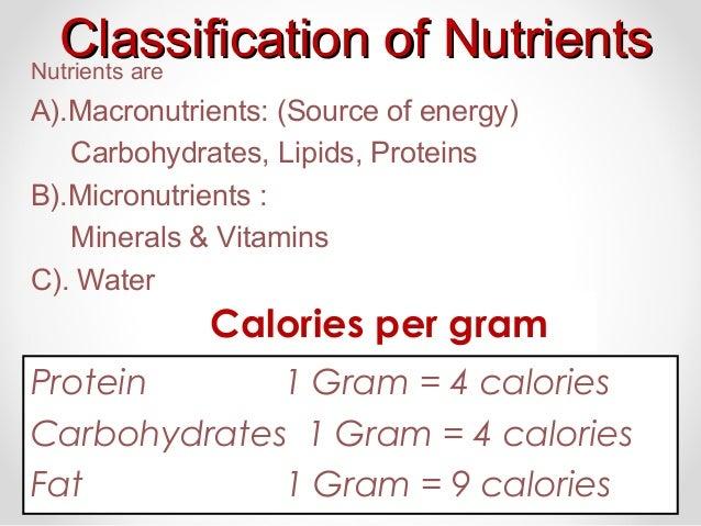 Nutrition aub