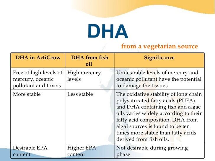 Dha Foods List Pregnancy