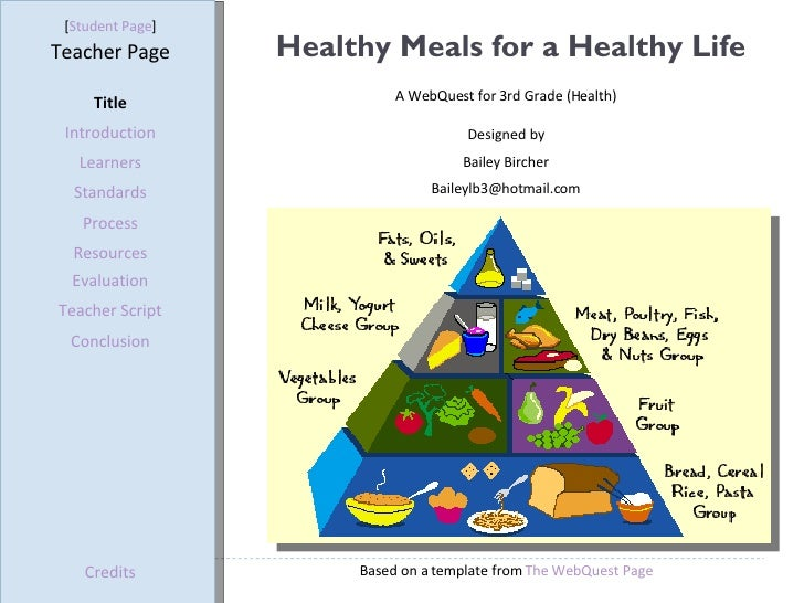 introduction and conclusion healthy eating The key is to do what you can to tailor a healthy diet that capitalizes on what your  child will eat.