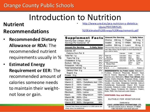 nutrition ocps wt, Human Body