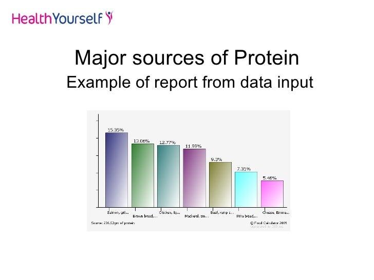 dietary analysis report example