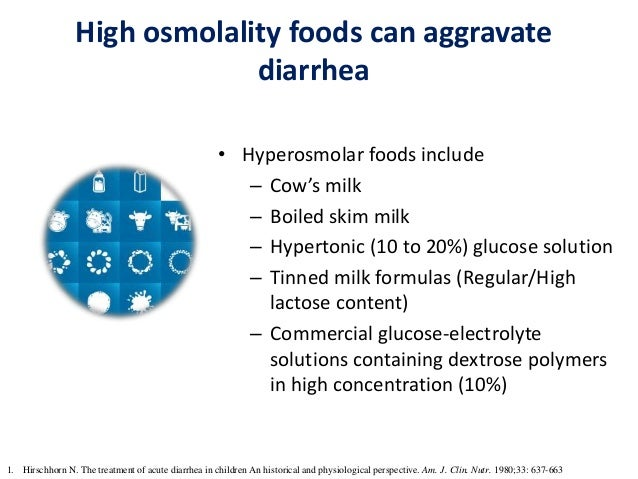 High Osmolality Foods