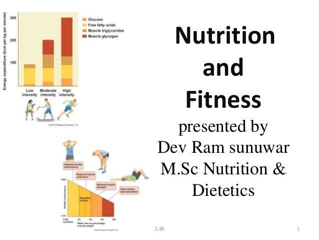 Nutrition and Fitness presented by Dev Ram sunuwar M.Sc Nutrition & Dietetics 1-36 1