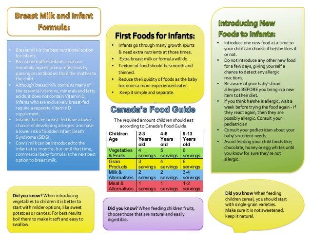 nutrition brochure pdf