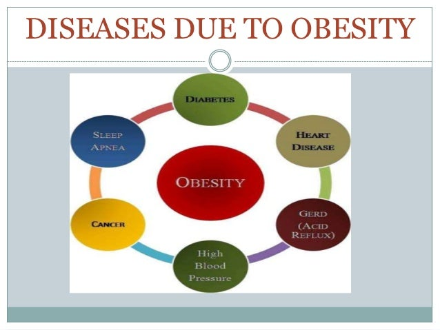 DISEASES DUE TO OBESITY