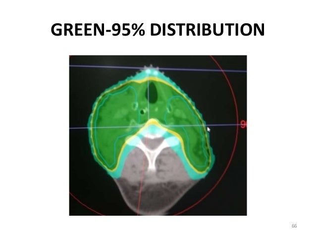 GREEN-95% DISTRIBUTION 66