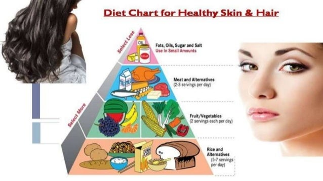 Nutrition For Glowing Skin Healthy Hair And Nails