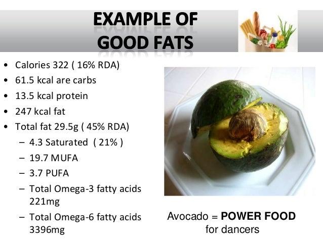 kalorier i avocado