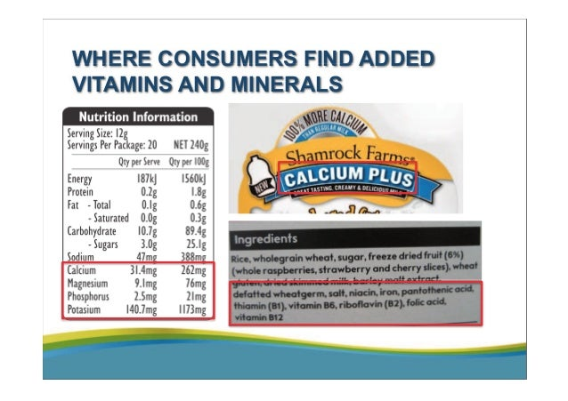 nutrition and consumers Consumers, and the effect of nutritional label use on purchase and dietary behavior the current food, nutrition, and health in 1969 (golan et al 2000.