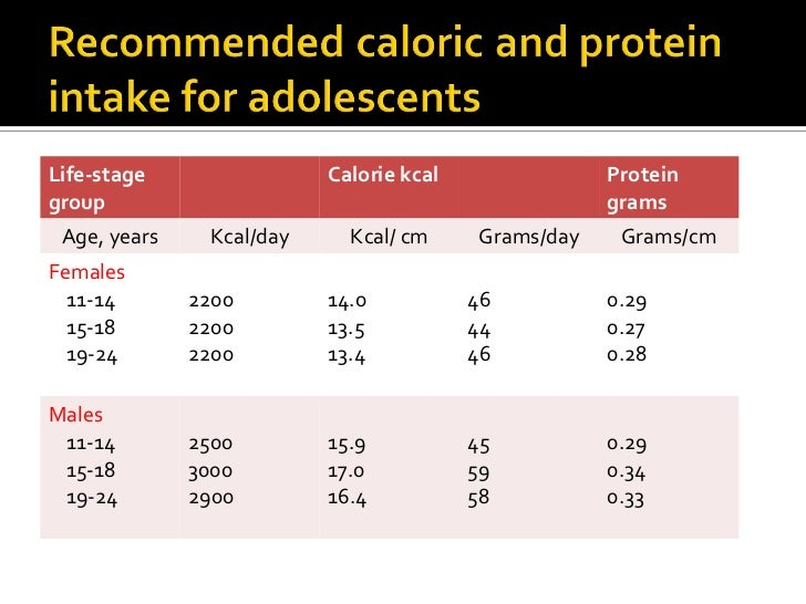 fruit and vegetable consumption of 16 30 year old Received: 16 july 2012 in revised form: 17 september 2012  fruits and  vegetable consumption, and sedentary behaviour and  and vegetable  consumption and associated factors among 13 to 15 year-old in-school  adolescents in  not eat fruit during the past 30 days, 2 = less than one time per  day,.