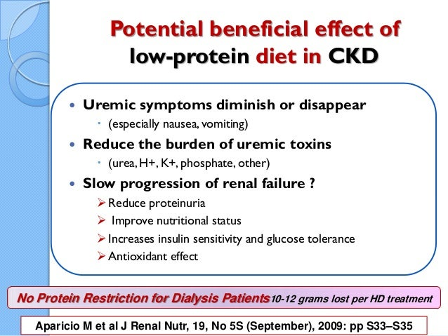 Nutrition In Renal Patient