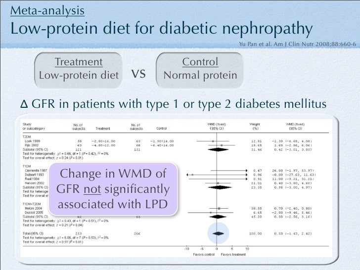 Low Protein Diet For Diabetic Nephropathy