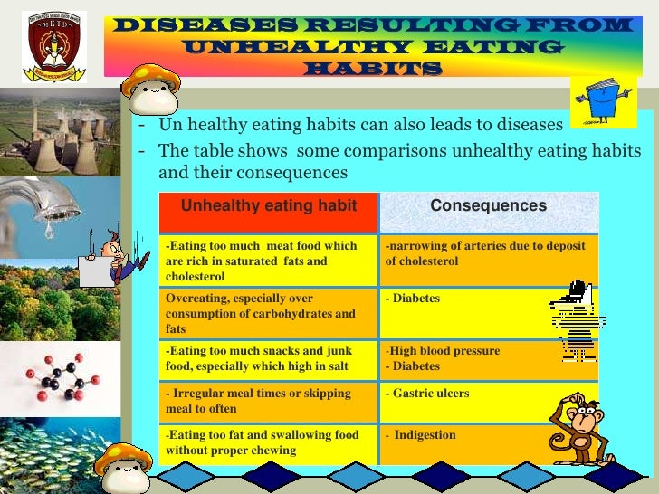 Fear Of Eating Unhealthy Food