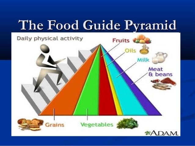 The Food Guide PyramidThe Food Guide Pyramid
