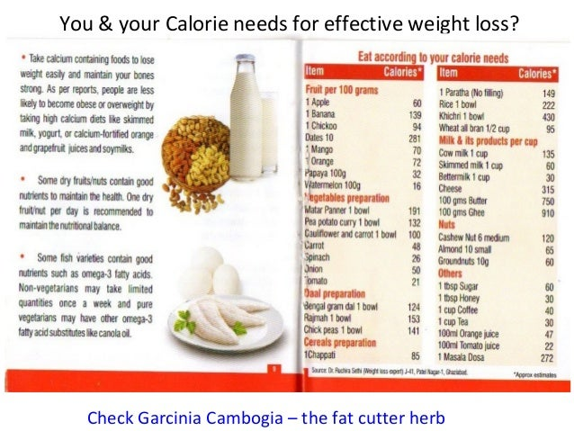 Comprehensive weight loss guide in ppt pdf top homeopathy weight loss products check here 6 forumfinder Choice Image
