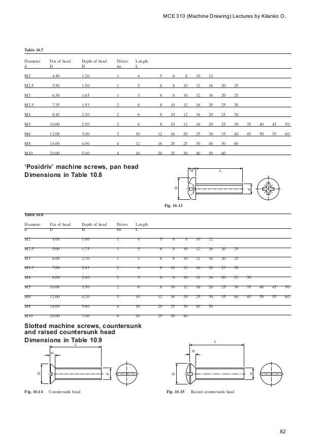 Nuts bolts-screws-washers
