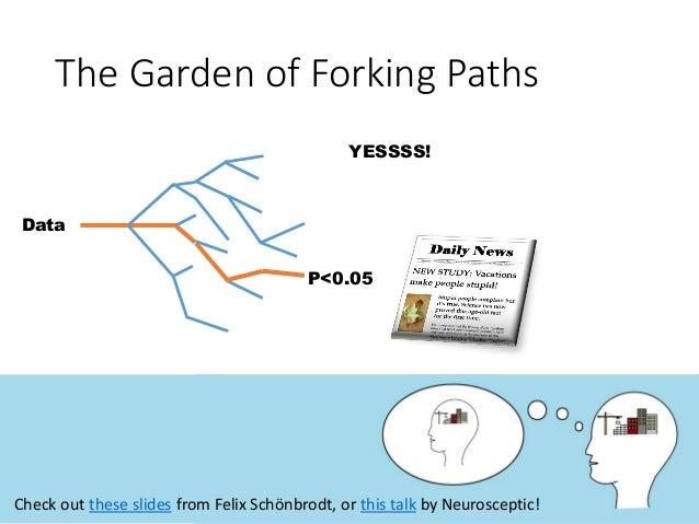 The Garden Of Forking Paths Analysis Fasci Garden