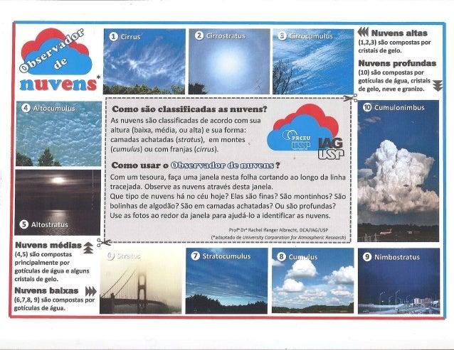 Classificação de nuvens: Identificando as nuvens (Prof. Rachel I. Albrecht)