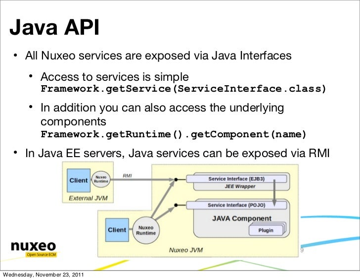 Java API          All Nuxeo services are exposed via Java Interfaces                    Access to services is simple    ...