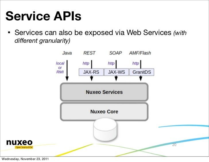 Service APIs      Services can also be exposed via Web Services (with       different granularity)                       ...