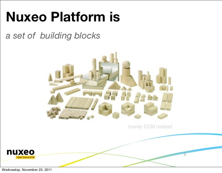 Nuxeo Platform is  a set of building blocks                               mainly ECM related                              ...