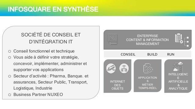 #NuxeoDay | NUXEO comme fondation des nouvelles applications métier : décuplez productivité et agilité. Slide 2