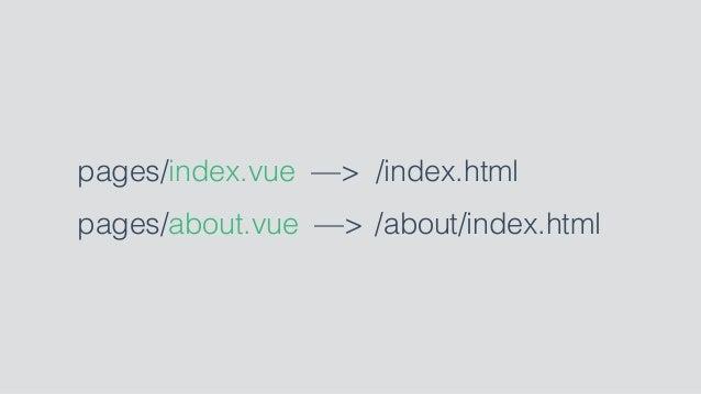 Nuxt js - Introduction