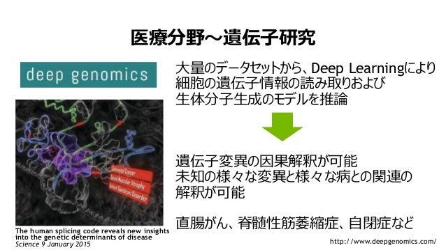 11 医療分野~遺伝子研究 The human splicing code reveals new insights into the genetic determinants of disease Science 9 January 2015...