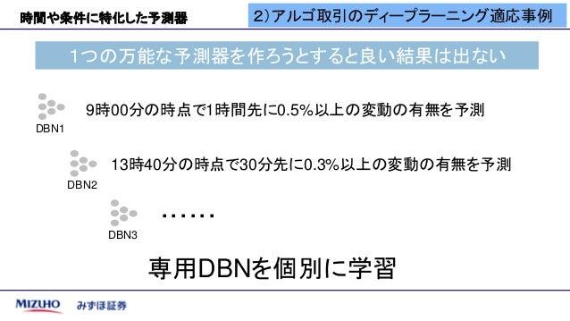 60 株式会社 ABEJA 代表取締役 CEO 岡田 陽介様