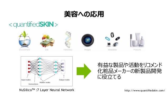 12 美容への応用 NuSilicoTM :7 Layer Neural Network 有益な製品や活動をリコメンド 化粧品メーカーの新製品開発 に役立てる http://www.quantifiedskin.com/