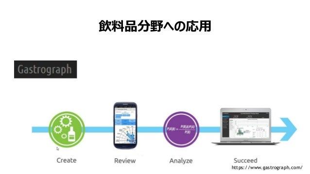 14 飲料品分野への応用 https://www.gastrograph.com/