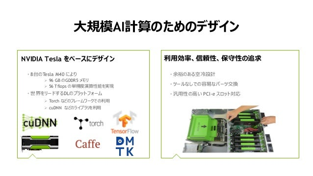 Microsoft Azure https://azure.microsoft.com/ja-jp/ Azure Machine Learning https://azure.microsoft.com/ja- jp/services/mach...