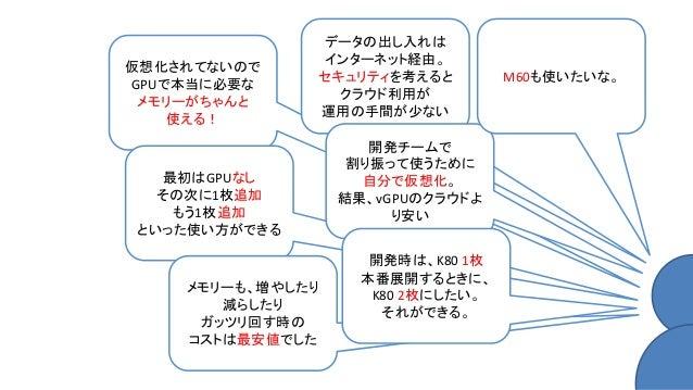 99 データセクション株式会社 ビジネス企画統括部 サービス開発部 課長 今井 真宏様