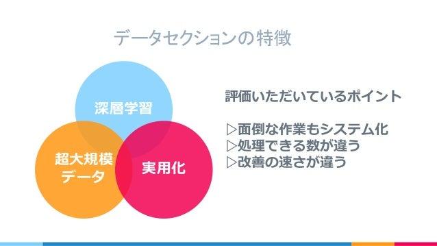 133 リアクティブ株式会社 取締役・最高執行責任者 飯沼 純様