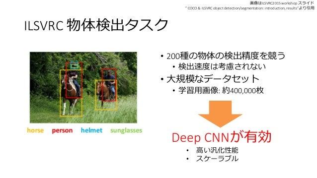 ILSVRC 物体検出タスク • 200種の物体の検出精度を競う • 検出速度は考慮されない • 大規模なデータセット • 学習用画像: 約400,000枚 Deep CNNが有効 • 高い汎化性能 • スケーラブル 画像はILSVRC2015...