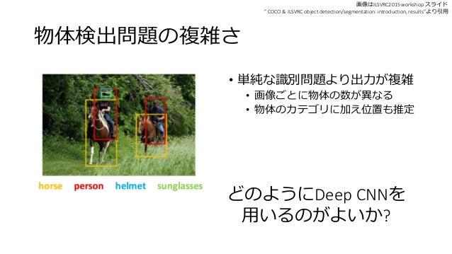 """物体検出問題の複雑さ • 単純な識別問題より出力が複雑 • 画像ごとに物体の数が異なる • 物体のカテゴリに加え位置も推定 どのようにDeep CNNを 用いるのがよいか? 画像はILSVRC2015 workshop スライド """" COCO ..."""
