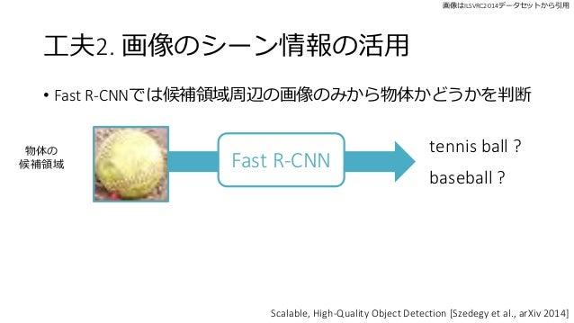 • Fast R-CNNでは候補領域周辺の画像のみから物体かどうかを判断 工夫2. 画像のシーン情報の活用 物体の 候補領域 Fast R-CNN tennis ball ? baseball ? Scalable, High-Quality ...