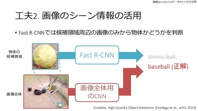 • Fast R-CNNでは候補領域周辺の画像のみから物体かどうかを判断 工夫2. 画像のシーン情報の活用 tennis ball baseball (正解) 画像全体 物体の 候補領域 Fast R-CNN 画像全体用 のCNN Scalab...