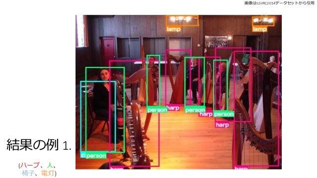 結果の例 1. (ハープ、人、 椅子、電灯) 画像はILSVRC2014データセットから引用