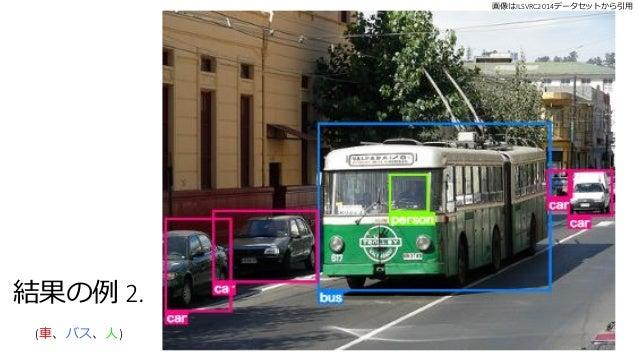 結果の例 2. (車、バス、人) 画像はILSVRC2014データセットから引用