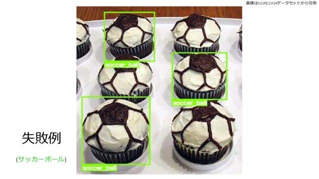 失敗例 (サッカーボール) 画像はILSVRC2014データセットから引用