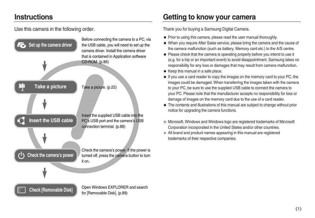 Samsung camera nv15 user manual instructions getting to know your camera sciox Choice Image