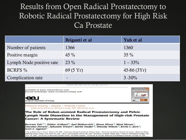 The Role Of Robotic Assisted Laparoscopic Prostatectomy And Plnd In P