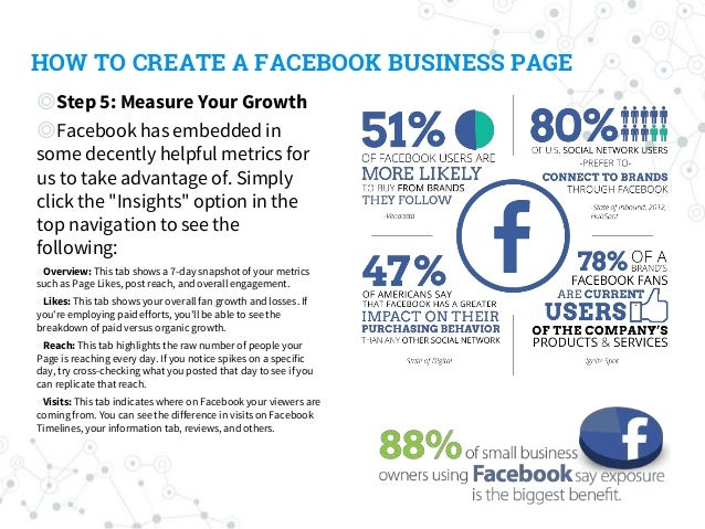 HOW TO CREATE A FACEBOOK BUSINESS PAGE ◎Step 5: Measure Your Growth ◎Facebook has embedded in some decently helpful metric...