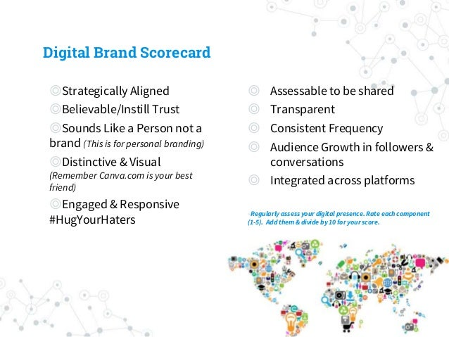 Digital Brand Scorecard ◎Strategically Aligned ◎Believable/Instill Trust ◎Sounds Like a Person not a brand (This is for pe...