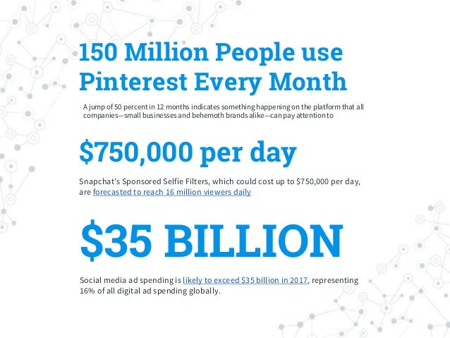 150 Million People use Pinterest Every Month A jump of 50 percent in 12 months indicates something happening on the platfo...